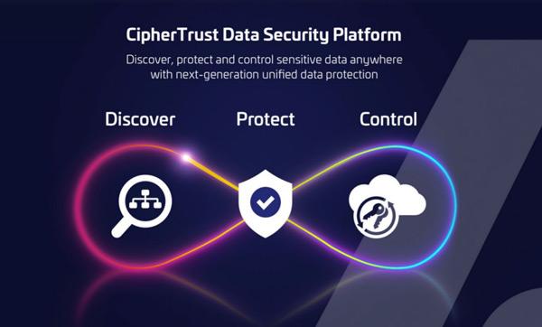 CypherTrust Data Security Platform