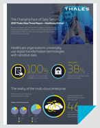 2019 Thales Data Threat Report Healthcare Edition - Infographic