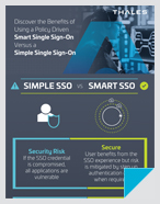 SIMPLE SSO VS SMART SSO - Infographic