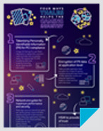 FOUR WAYS THALES HELPS GAMING INDUSTRY - INFOGRAPHIC