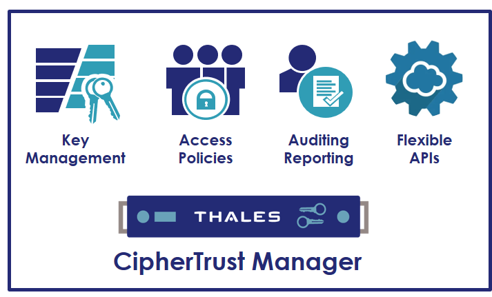 ciphertrust-manager-diagram