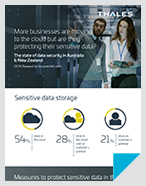 2020 ANZ State of Data Security - Infographic