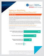 "451 Research Business Impact Brief ""Native vs. Third Party: Who Should Deliver Cloud Security?"" - Analyst Report"